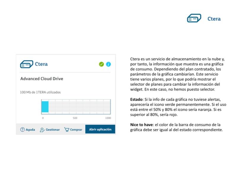 Definición comportamiento de widgets para el Control Panel de un admin user 19