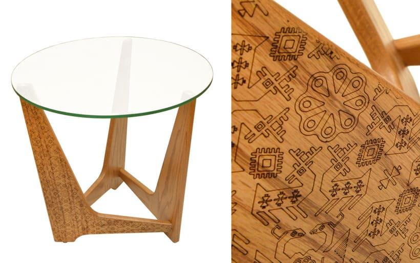 Kimbal, el diseño está en los detalles  6