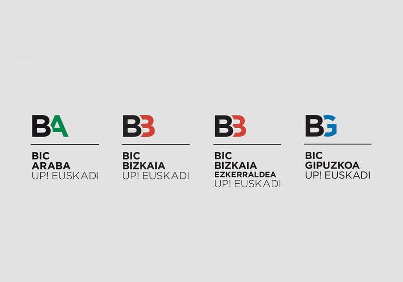 BIC Gipuzkoa, Identidad corporativa. 5