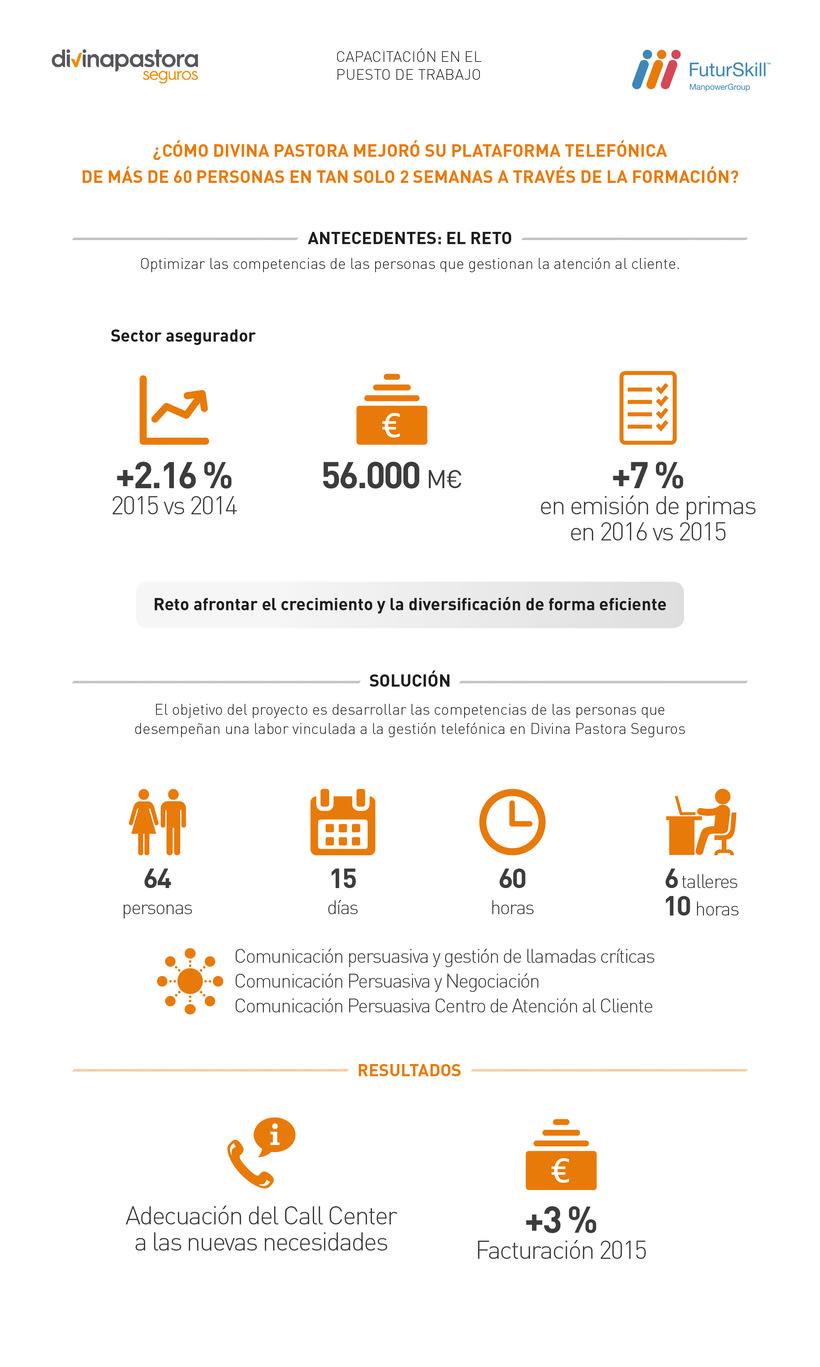 Infografías. ManpowerGroup España 3