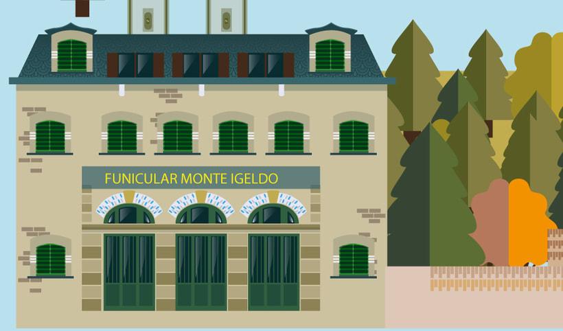 Monte Igueldo 3