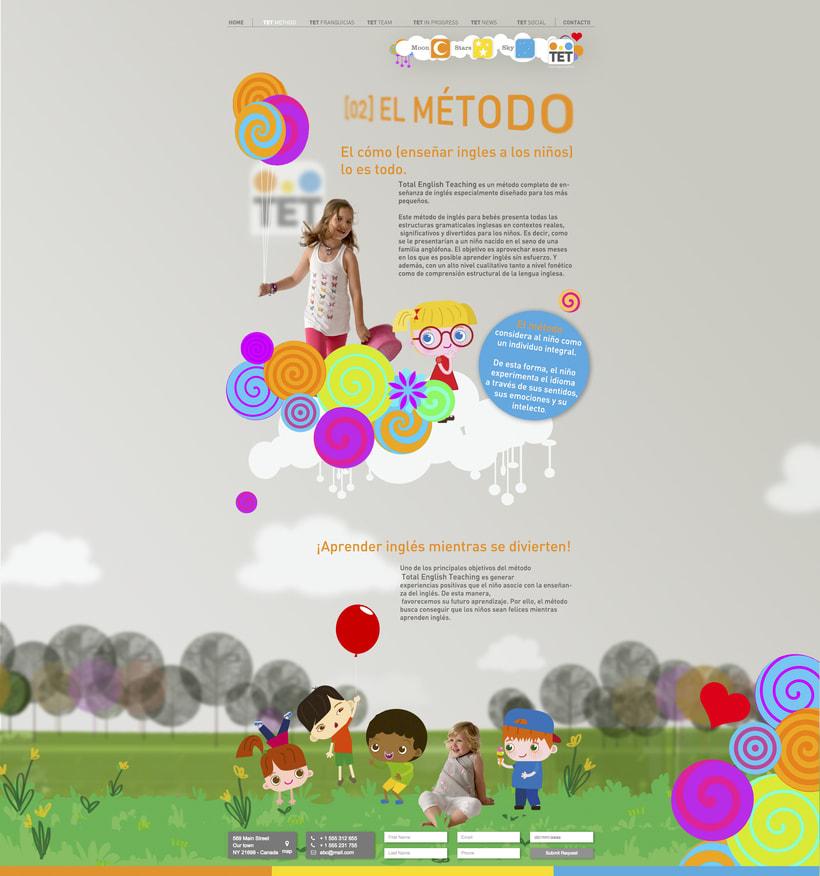 Desarrollo comunicación on / off,  multimedia y crossmedia para metodo de Inglés 8