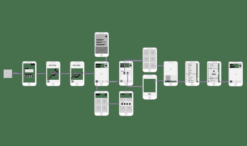 Recfònic - App 2