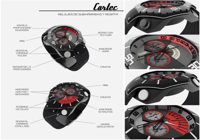 Relojes Cartec 0