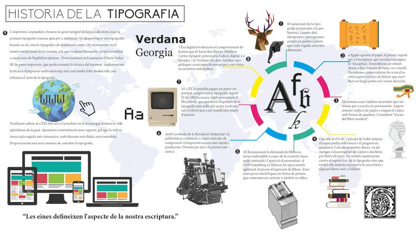 Infografía 0