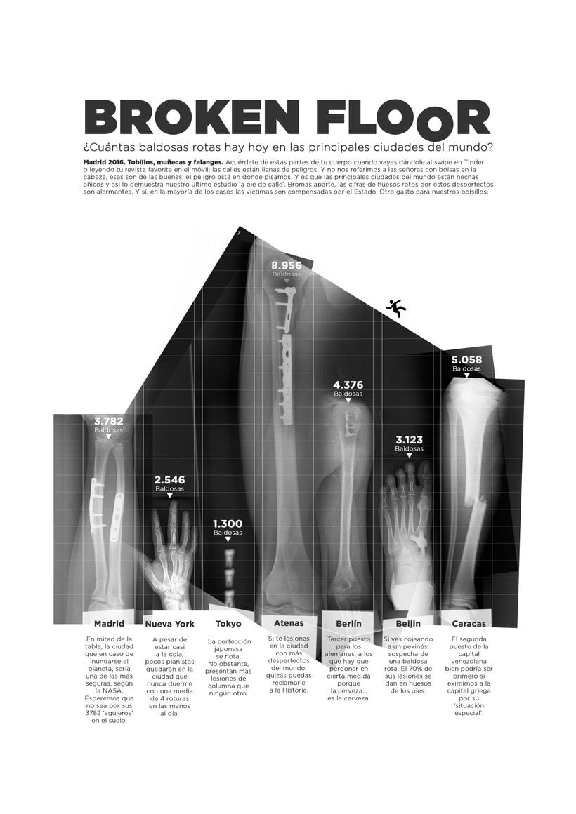 Broken Floor   Infografía. Ejercicio libre de creatividad 1
