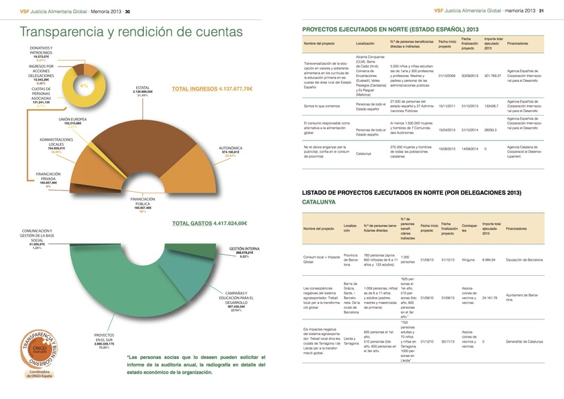 Revista VSF /// Ejemplo de maquetación e infografías en revistas impresas 0