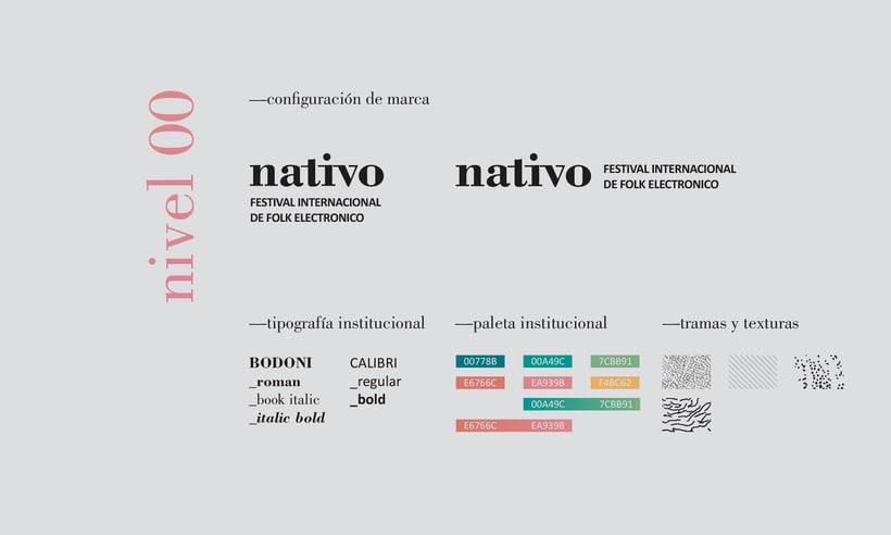 Nativo: folktronic festival 2