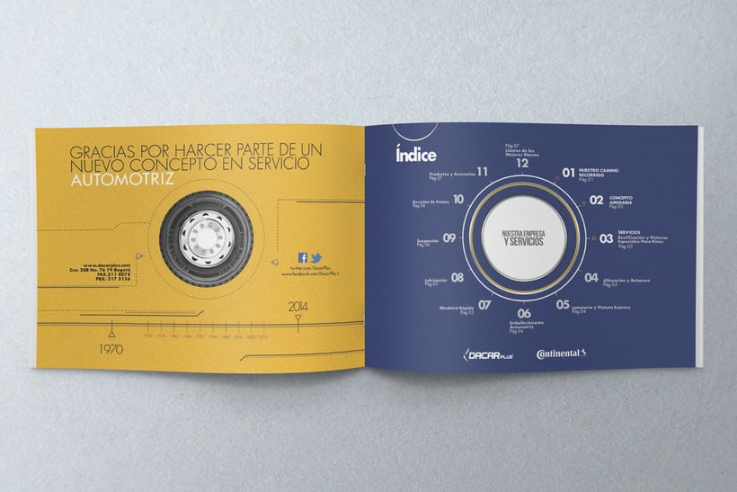 Brochure Dacar Plus 1