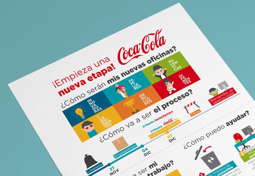 Coca-Cola. Nuevas oficinas 2