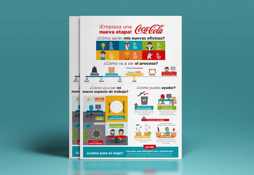 Coca-Cola. Nuevas oficinas 4
