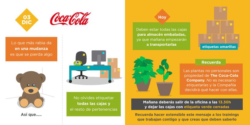 Coca-Cola. Nuevas oficinas 12