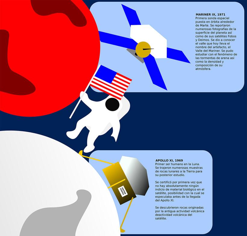 Infografía sobre la Carrera Espacial 1