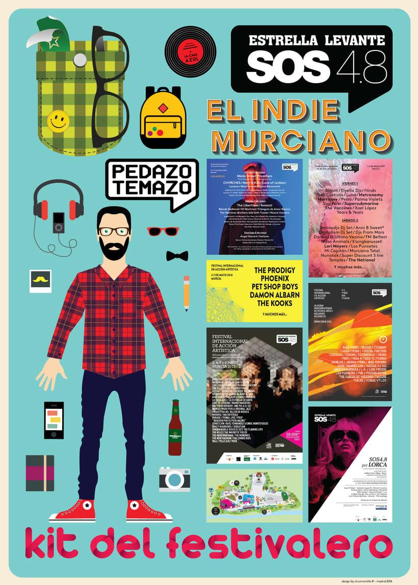 EL INDIE MURCIANO - KIT DEL FESTIVALERO 0