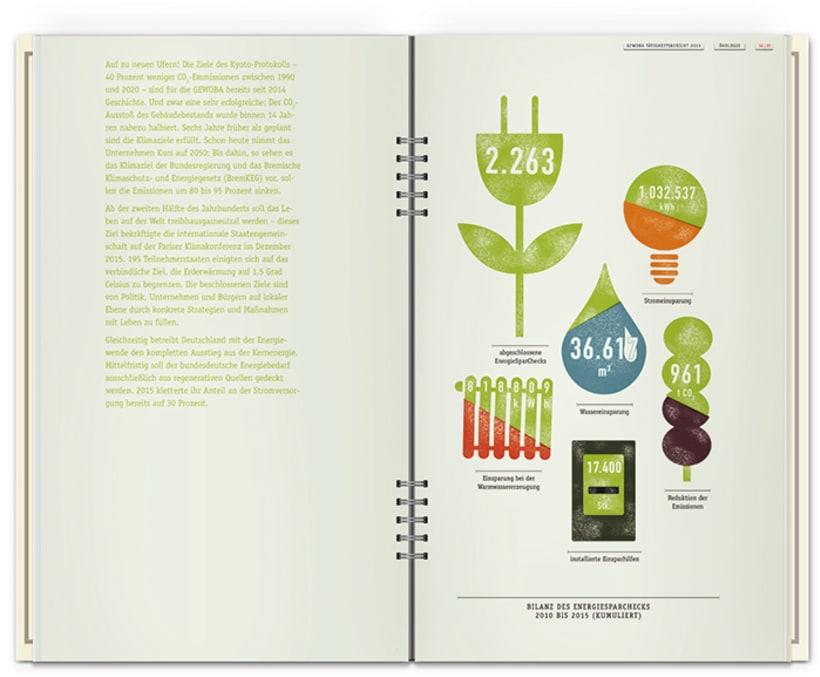 GEWOBA Annual Report  13