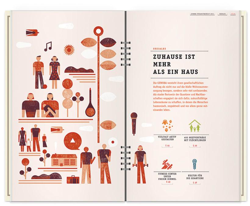 GEWOBA Annual Report  12