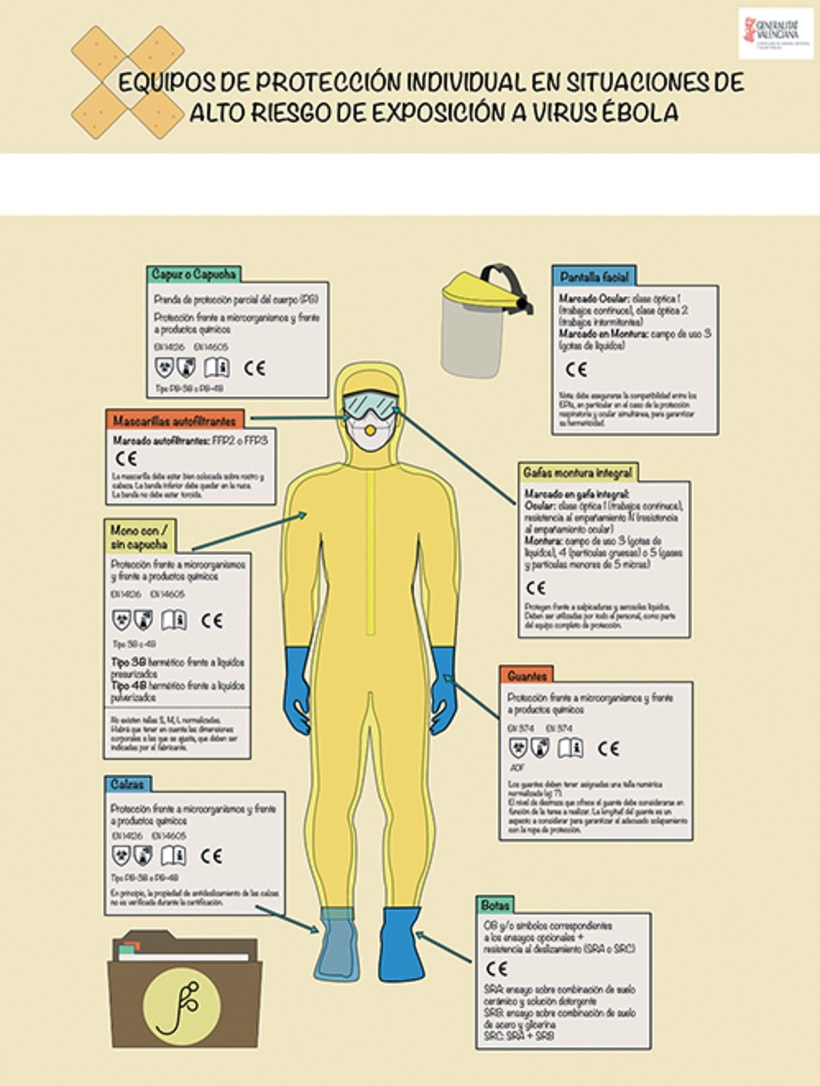 Concurso Cartel Informativo de Salud -1