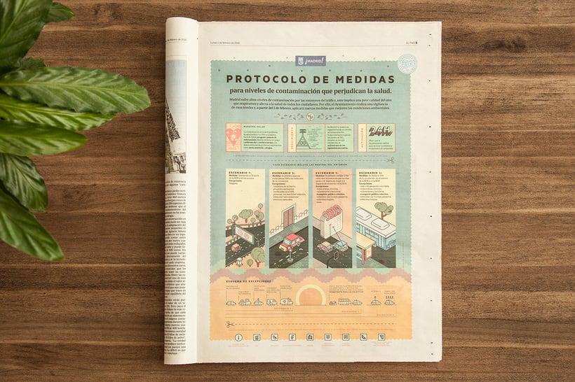 Protocolo de medidas del Ayuntamiento de Madrid 1