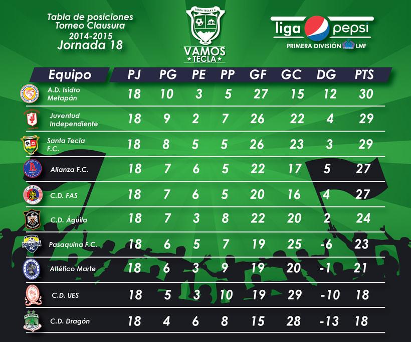 Santa Tecla Fútbol Club - Campeón Clausura 2015 12