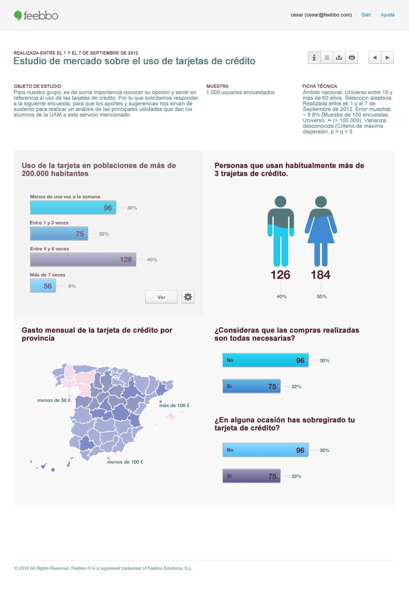 Visualización de datos y estadísticas -1