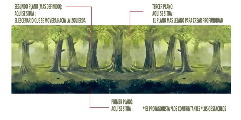 Concept Arbolada 0