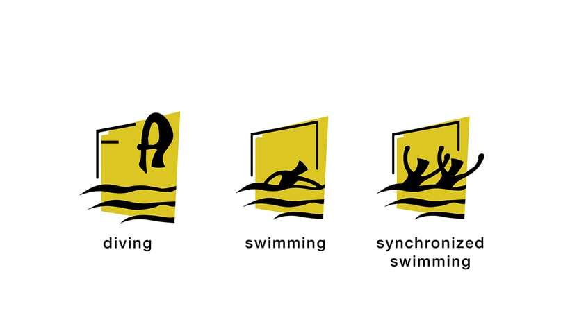 Sistema de pictogramas | Olimpiada Cuba 2010 8