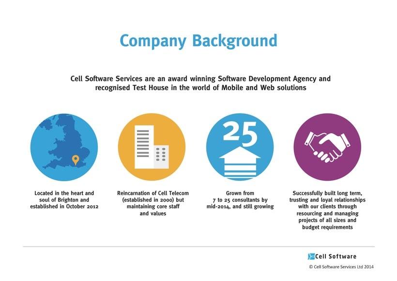 Diseño de presentación de empresa para Power Point e impreso - Cell Software 0