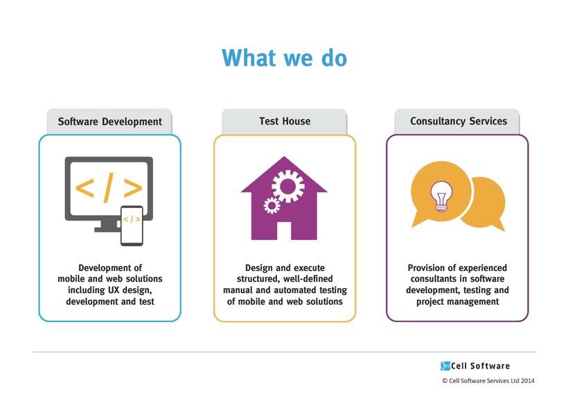 Diseño de presentación de empresa para Power Point e impreso - Cell Software 1