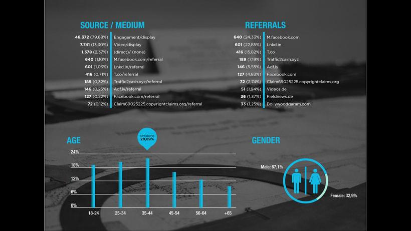 Infografia de resultados 6