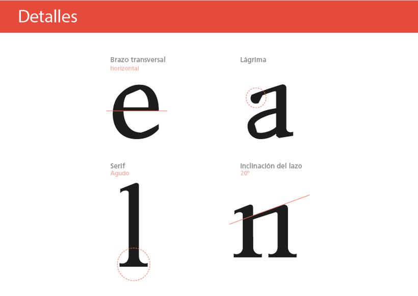 Tipografía Punto 1