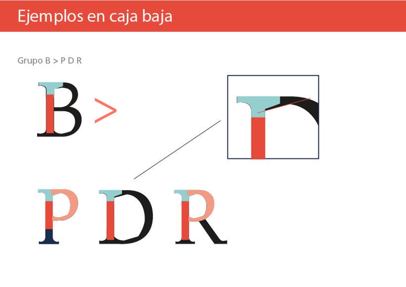 Tipografía Punto 4