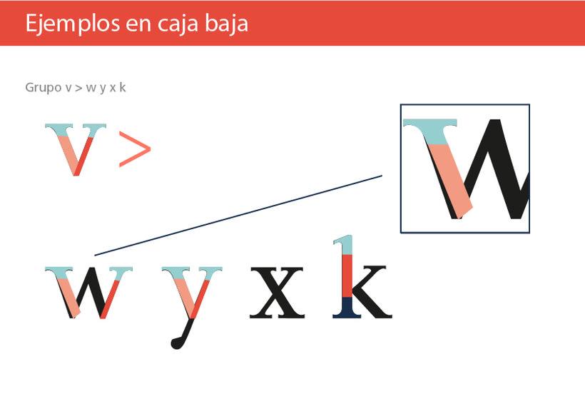 Tipografía Punto 3