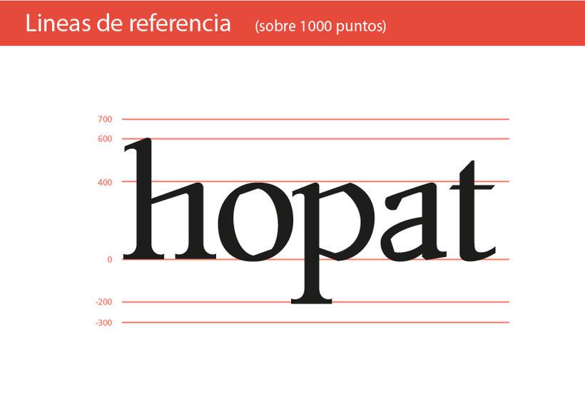 Tipografía Punto 0