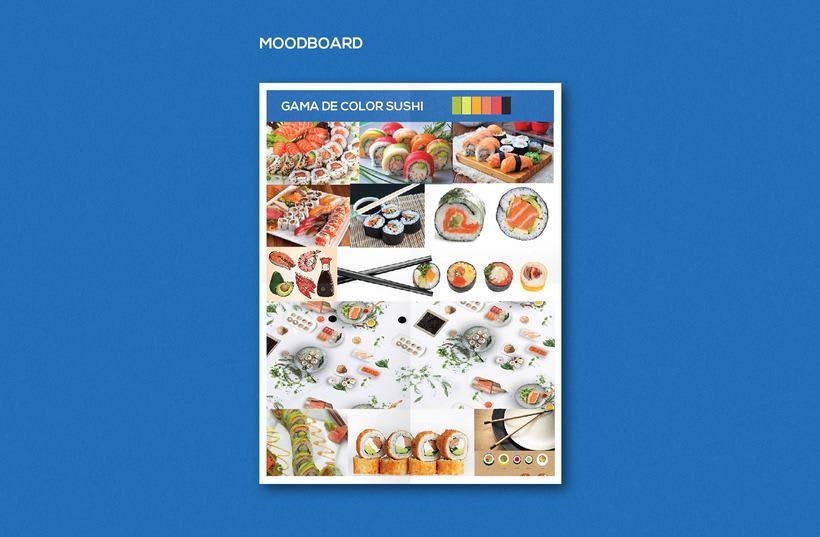 Packaging Sushi- Motivos para repetir 1