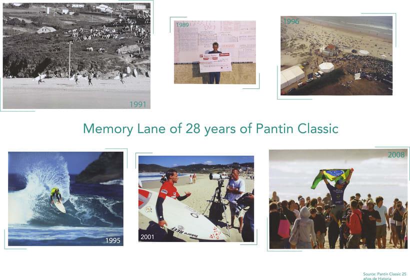 3D Pantin Classic Galicia Pro 2