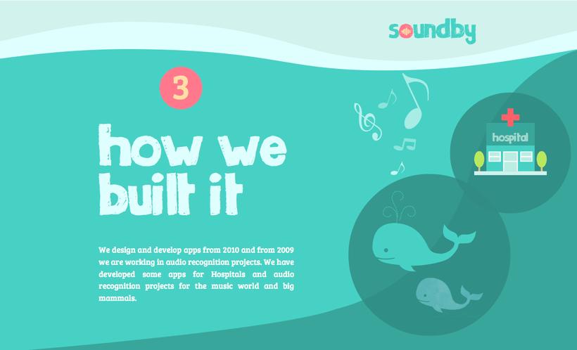 Soundby Presentation 1