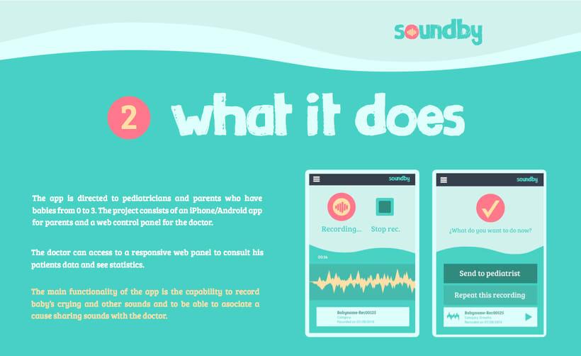Soundby Presentation 4