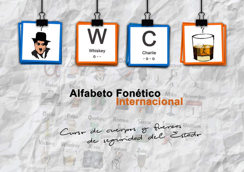 Ilustraciones  Alfabeto Fonético Internacional 0