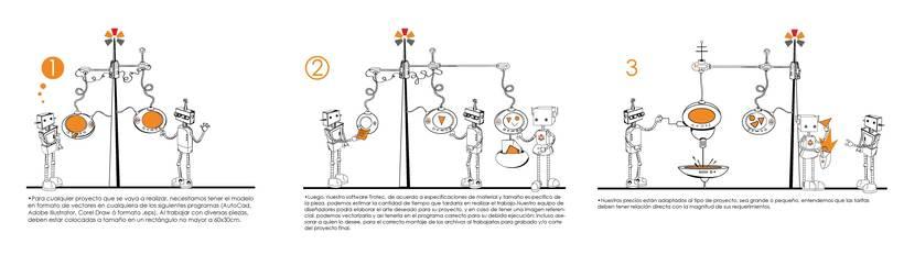 Proyecto ilustrado  | Cliente: Orange Dot y Laser Dot. 6