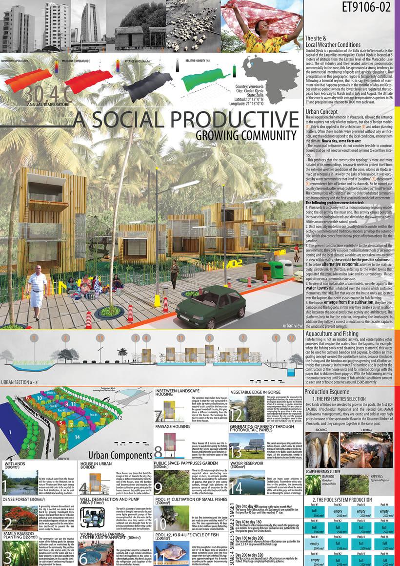 Proyecto de Grado para obtener el Título de Arquitecto (Proyecto ganador 1er premio Londres) -1