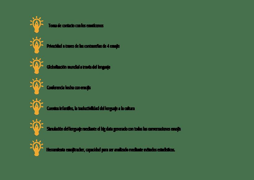 The Emoji Gallery 5