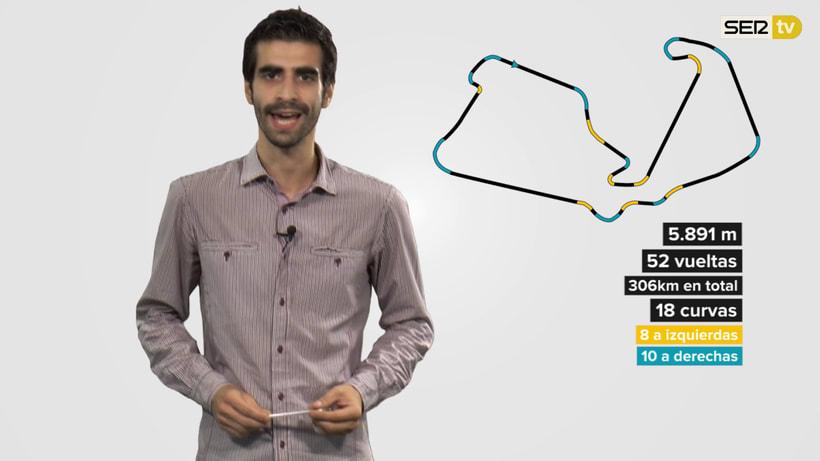 Videoanálisis F1 y MotoGP para Carrusel Deportivo 0