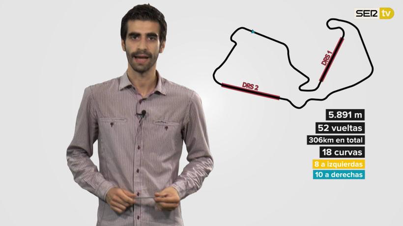 Videoanálisis F1 y MotoGP para Carrusel Deportivo 1
