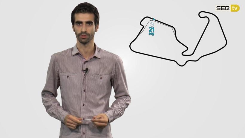 Videoanálisis F1 y MotoGP para Carrusel Deportivo 3