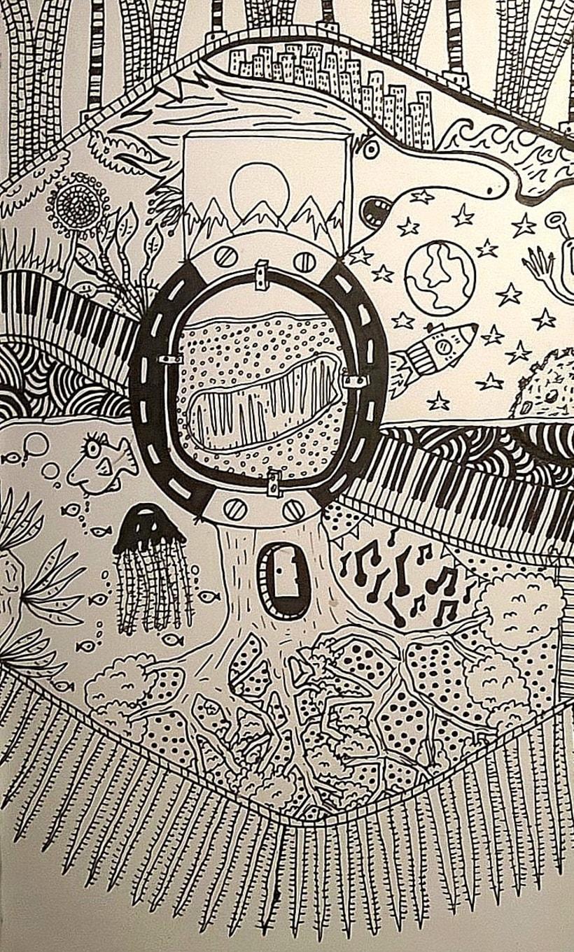 Mitocondria 0