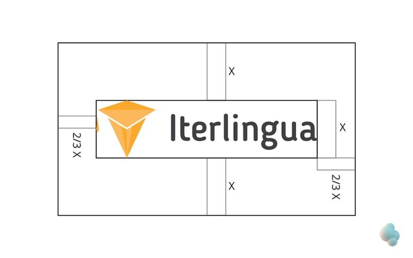 Iterlingua - Imagen Corporativa 3