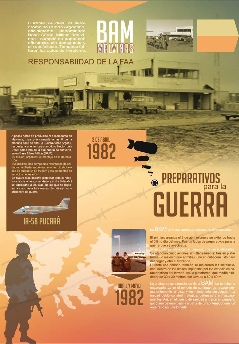 Gigantografía Museo de Aeronáutica Buenos Aires 2