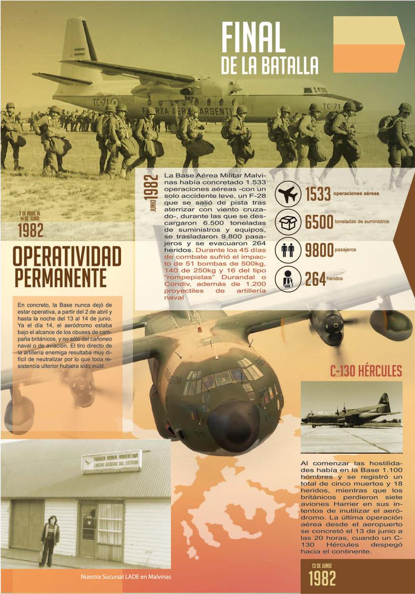 Gigantografía Museo de Aeronáutica Buenos Aires 3