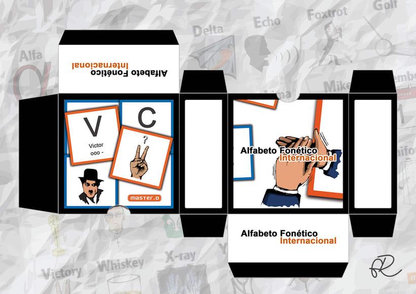 Ilustraciones  Alfabeto Fonético Internacional 11