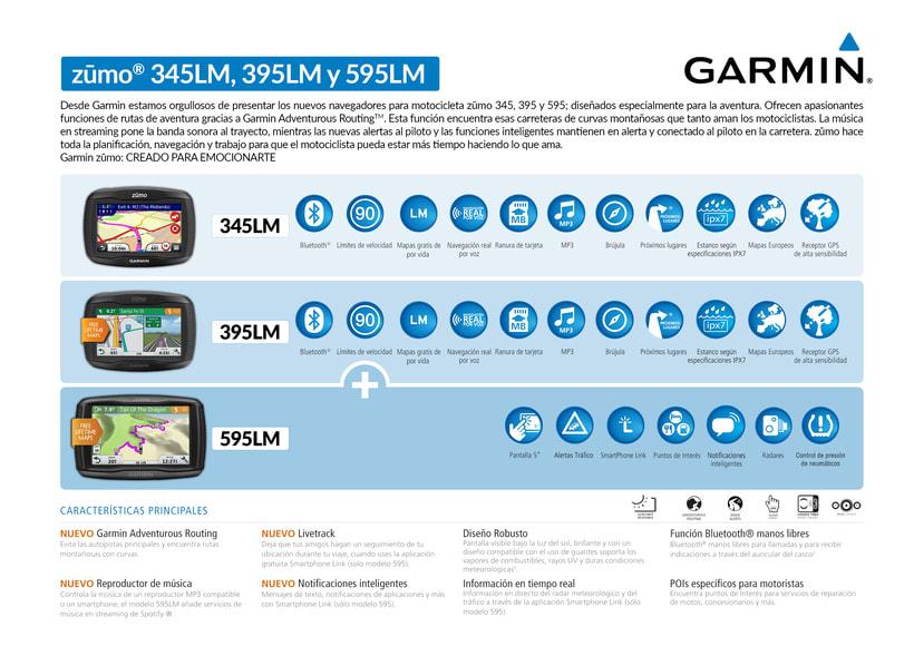 GARMIN 0